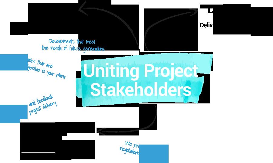 unite-stakeholders